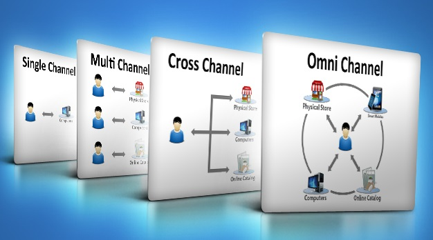 omni-channel-retailing-changes-over-time_2014_v02