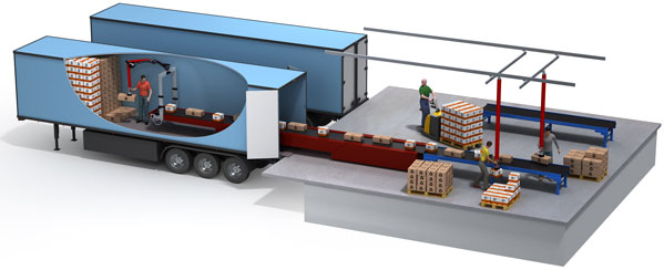 Cross Docking and Supply Chain