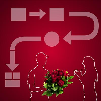 Valentine_supply_chain