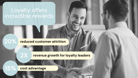 Customer Loyalty Value Silos(1)