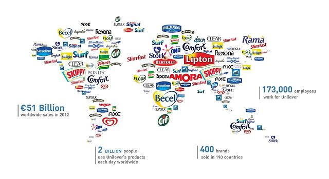 5 Lessons from Unilever's Global Supply Chain Strategy