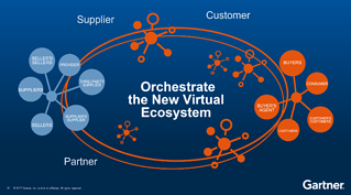 Orchestrate New Virtual Ecosystem.png